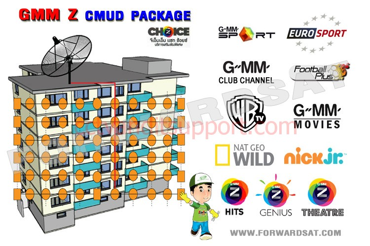 GMM-Z-Choice-10